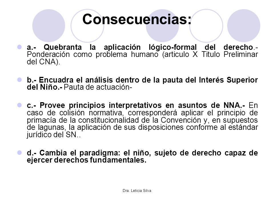 Dra. Leticia Silva Consecuencias: a.- Quebranta la aplicación lógico-formal del derecho.- Ponderación como problema humano (articulo X Titulo Prelimin
