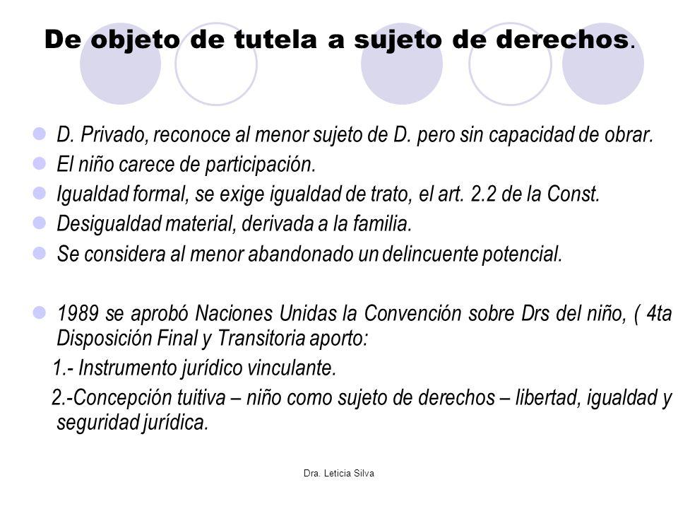 Dra.Leticia Silva Marco Jurídico Internacional sobre Derechos Humanos en Infancia y Adolescencia.