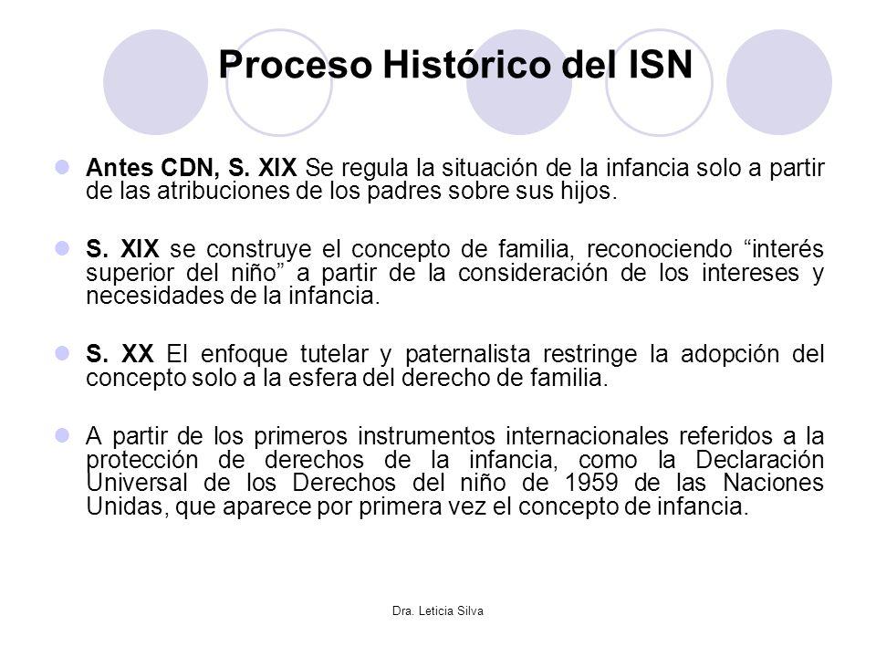 Dra. Leticia Silva Proceso Histórico del ISN Antes CDN, S. XIX Se regula la situación de la infancia solo a partir de las atribuciones de los padres s