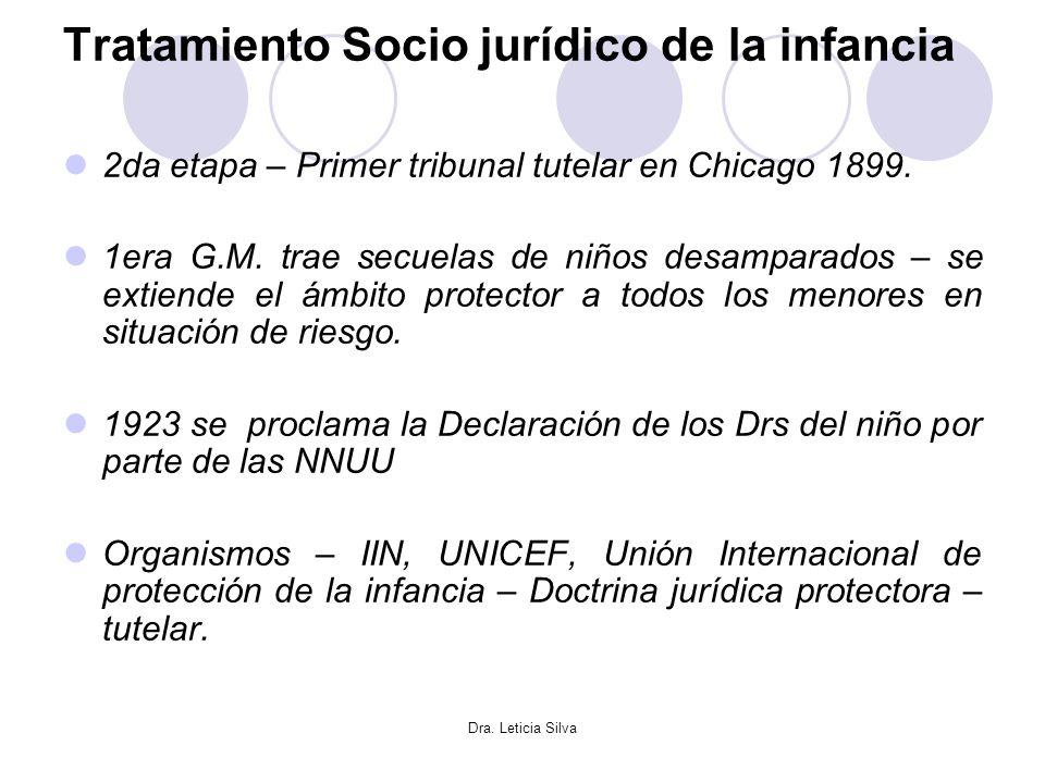 Dra.Leticia Silva DOCTRINA DE LA SITUACION IRREGULAR Finales S.