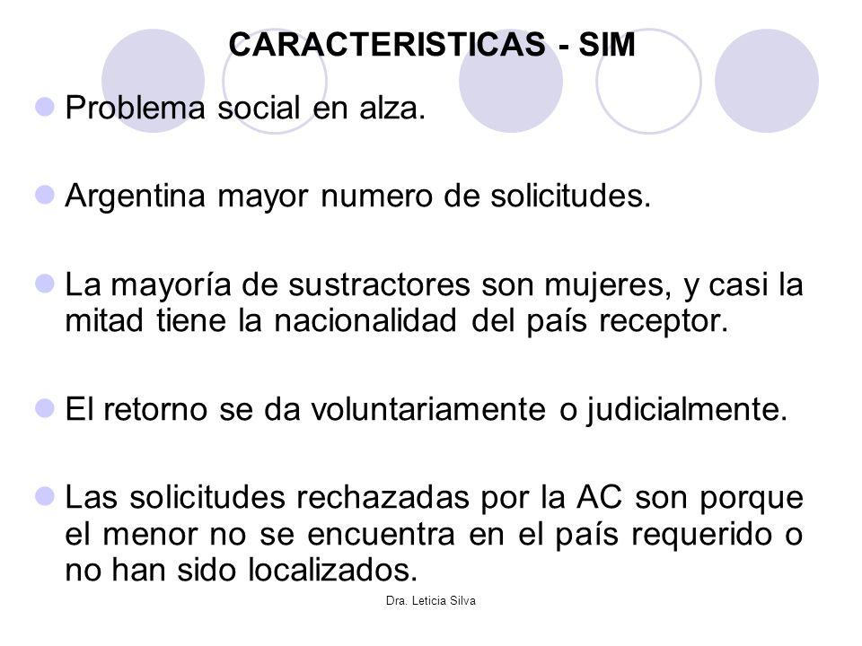 Dra. Leticia Silva CARACTERISTICAS - SIM Problema social en alza. Argentina mayor numero de solicitudes. La mayoría de sustractores son mujeres, y cas