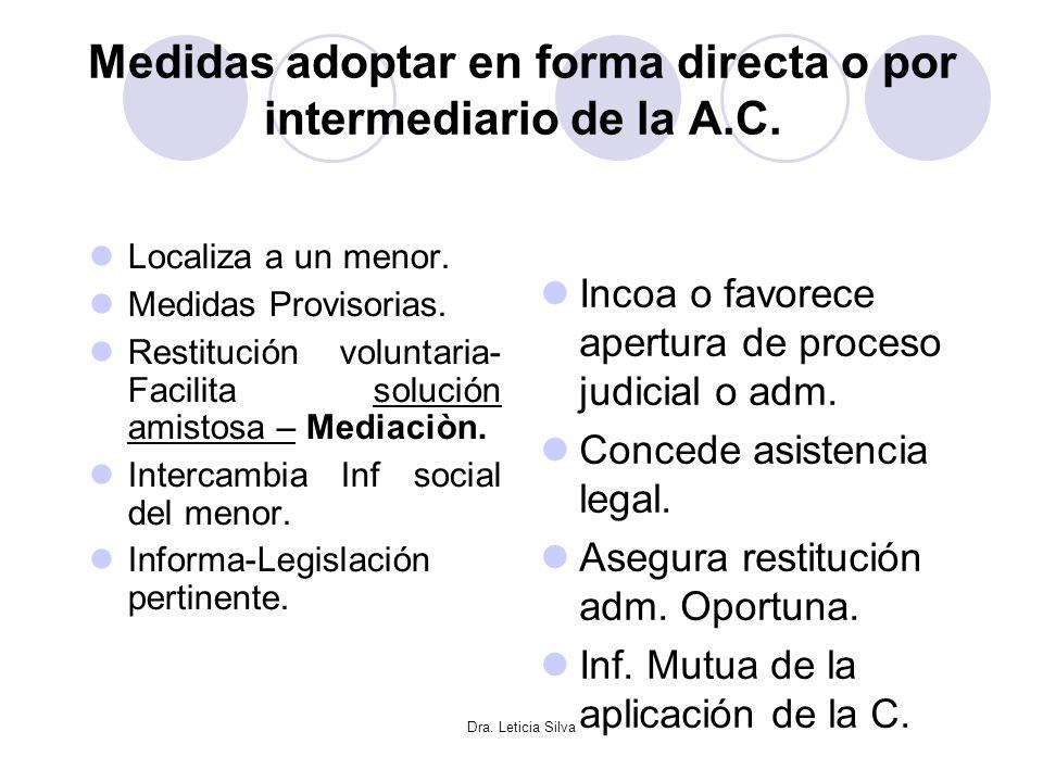 Dra. Leticia Silva Medidas adoptar en forma directa o por intermediario de la A.C. Localiza a un menor. Medidas Provisorias. Restitución voluntaria- F