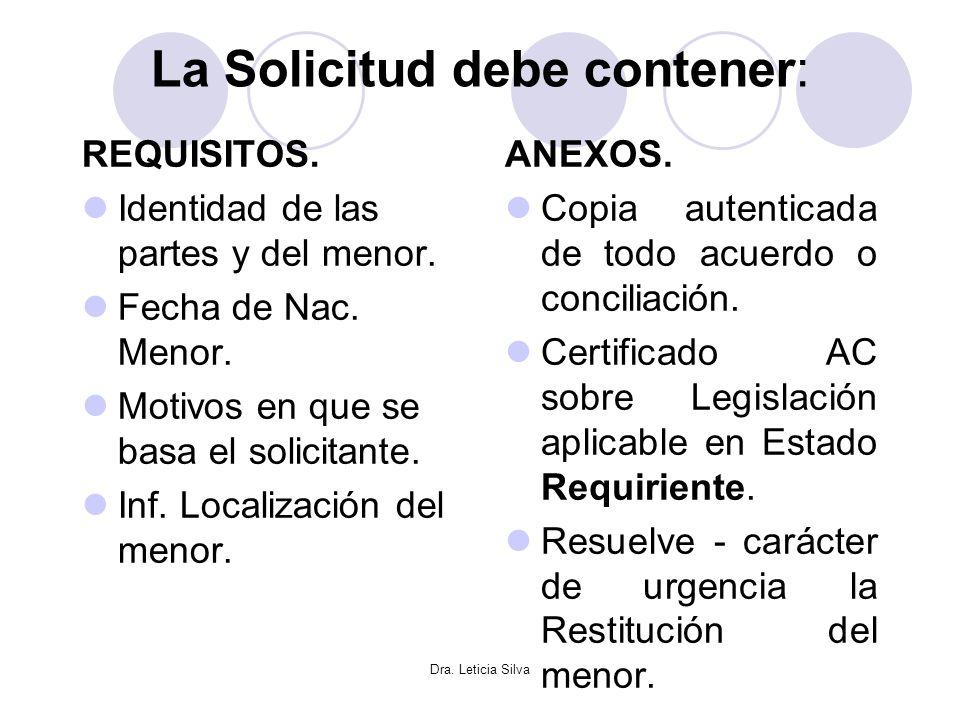 Dra. Leticia Silva La Solicitud debe contener: REQUISITOS. Identidad de las partes y del menor. Fecha de Nac. Menor. Motivos en que se basa el solicit