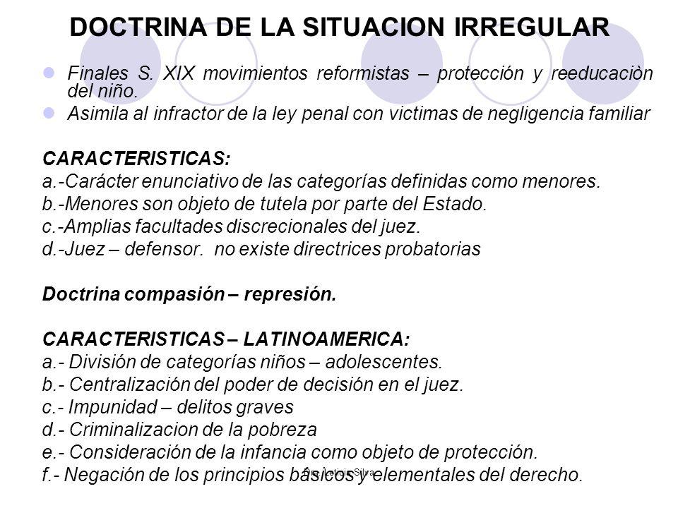 Dra.Leticia Silva La Solicitud debe contener: REQUISITOS.