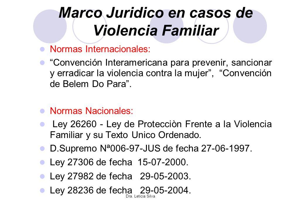 Dra. Leticia Silva Marco Juridico en casos de Violencia Familiar Normas Internacionales: Convención Interamericana para prevenir, sancionar y erradica