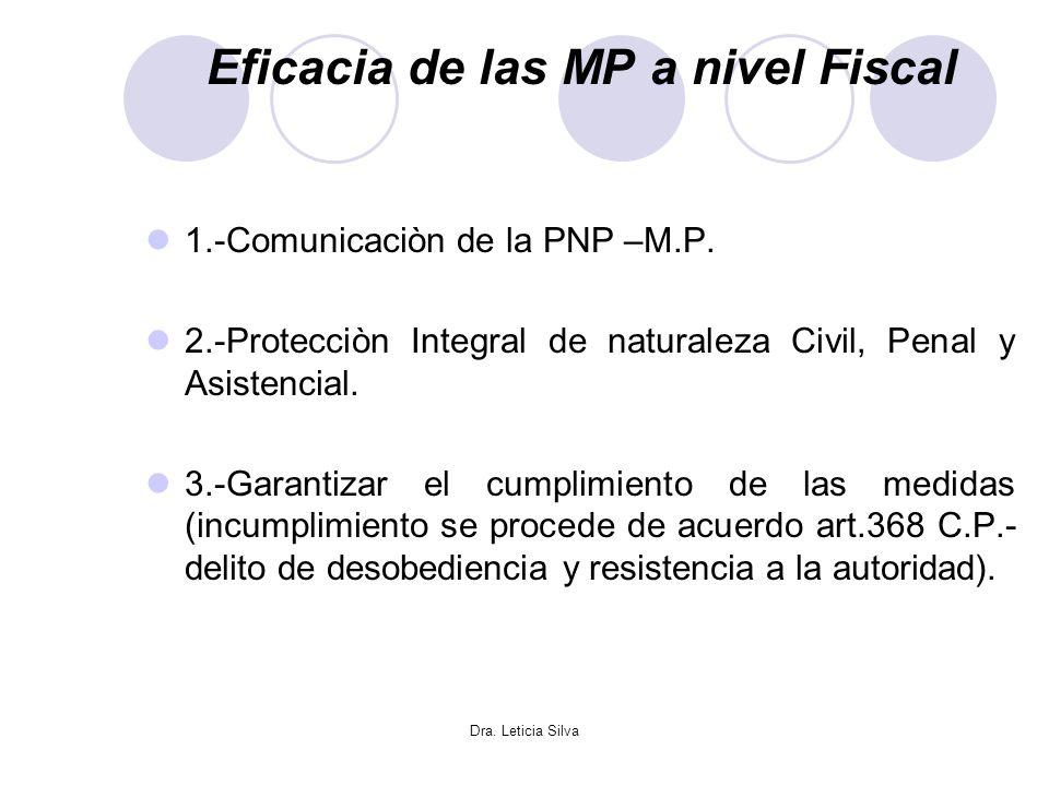 Dra. Leticia Silva Eficacia de las MP a nivel Fiscal 1.-Comunicaciòn de la PNP –M.P. 2.-Protecciòn Integral de naturaleza Civil, Penal y Asistencial.