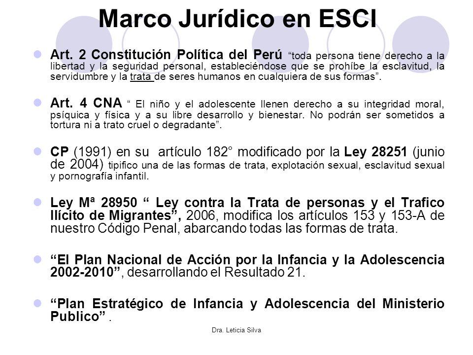 Dra. Leticia Silva Marco Jurídico en ESCI Art. 2 Constitución Política del Perútoda persona tiene derecho a la libertad y la seguridad personal, estab