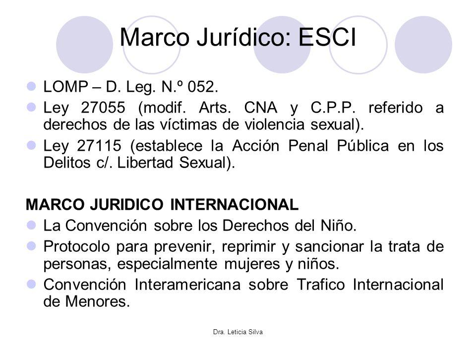 Dra. Leticia Silva Marco Jurídico: ESCI LOMP – D. Leg. N.º 052. Ley 27055 (modif. Arts. CNA y C.P.P. referido a derechos de las víctimas de violencia
