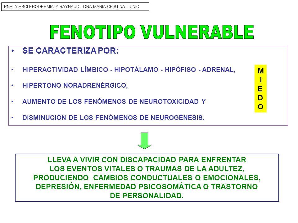 SE CARACTERIZA POR: HIPERACTIVIDAD LÍMBICO - HIPOTÁLAMO - HIPÓFISO - ADRENAL, HIPERTONO NORADRENÉRGICO, AUMENTO DE LOS FENÓMENOS DE NEUROTOXICIDAD Y D