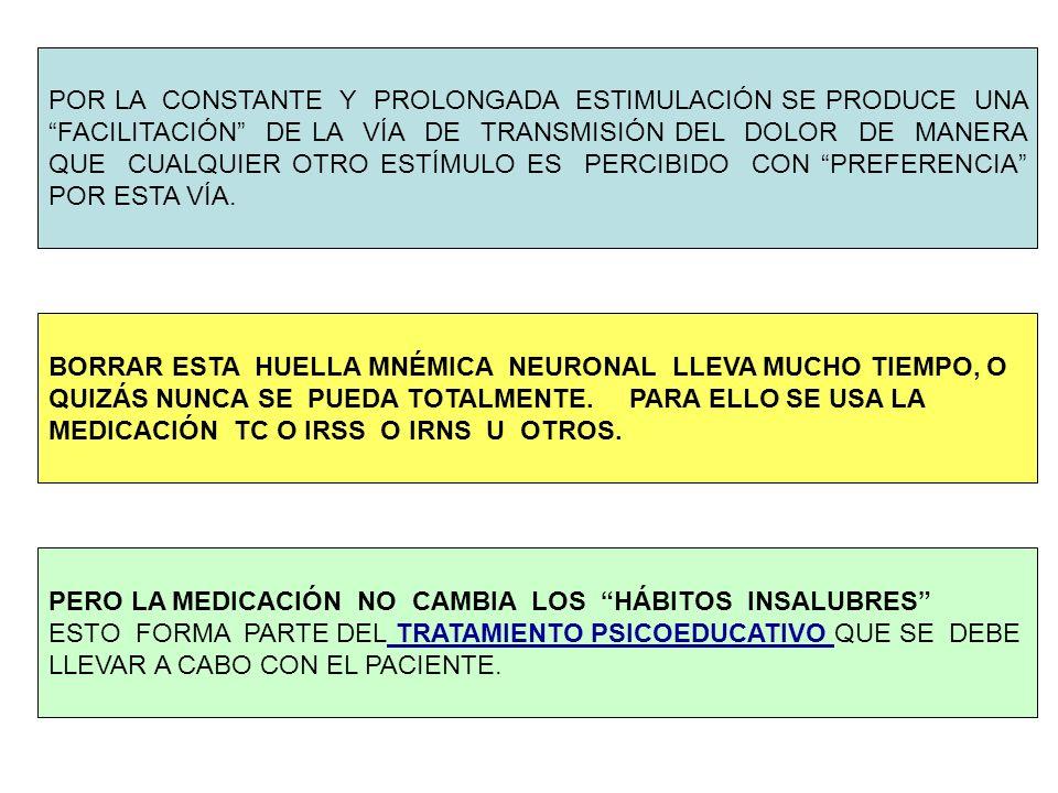 PERO LA MEDICACIÓN NO CAMBIA LOS HÁBITOS INSALUBRES ESTO FORMA PARTE DEL TRATAMIENTO PSICOEDUCATIVO QUE SE DEBE LLEVAR A CABO CON EL PACIENTE. POR LA