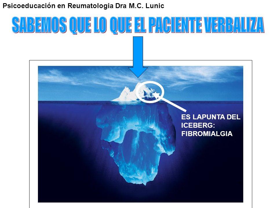 ES LAPUNTA DEL ICEBERG: FIBROMIALGIA Psicoeducación en Reumatologia Dra M.C. Lunic