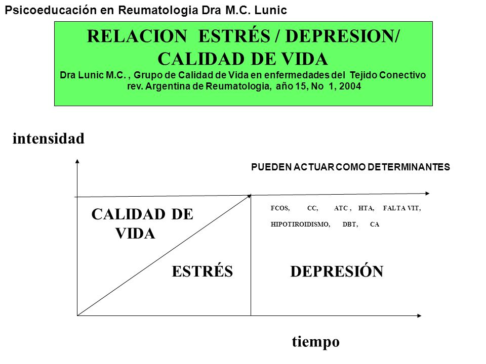 RELACION ESTRÉS / DEPRESION/ CALIDAD DE VIDA Dra Lunic M.C., Grupo de Calidad de Vida en enfermedades del Tejido Conectivo rev. Argentina de Reumatolo