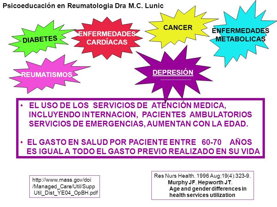 http://www.mass.gov/doi /Managed_Care/Util/Supp Util_Dist_YE04_OpBH.pdf EL USO DE LOS SERVICIOS DE ATENCIÓN MEDICA, INCLUYENDO INTERNACION, PACIENTES