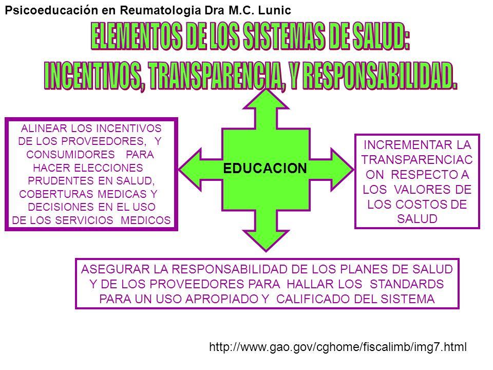 ALINEAR LOS INCENTIVOS DE LOS PROVEEDORES, Y CONSUMIDORES PARA HACER ELECCIONES PRUDENTES EN SALUD, COBERTURAS MEDICAS Y DECISIONES EN EL USO DE LOS S