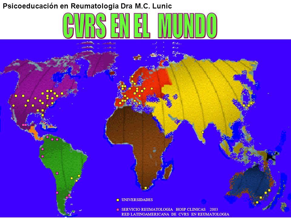 UNIVERSIDADES SERVICIO REUMATOLOGIA HOSP CLINICAS 2003 RED LATINOAMERICANA DE CVRS EN REUMATOLOGIA Psicoeducación en Reumatologia Dra M.C. Lunic