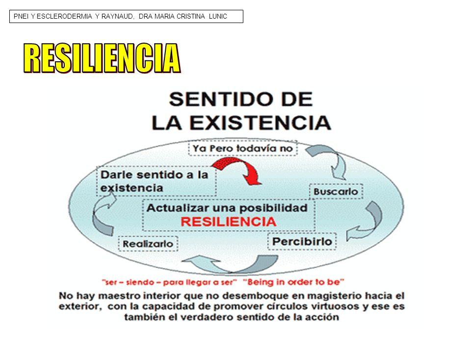 LOS SISTEMAS DE ALARMA DE LA ESPECIE NO DISTINGUEN ENTRE AMENAZA REAL O AMENAZA PERCIBIDA.