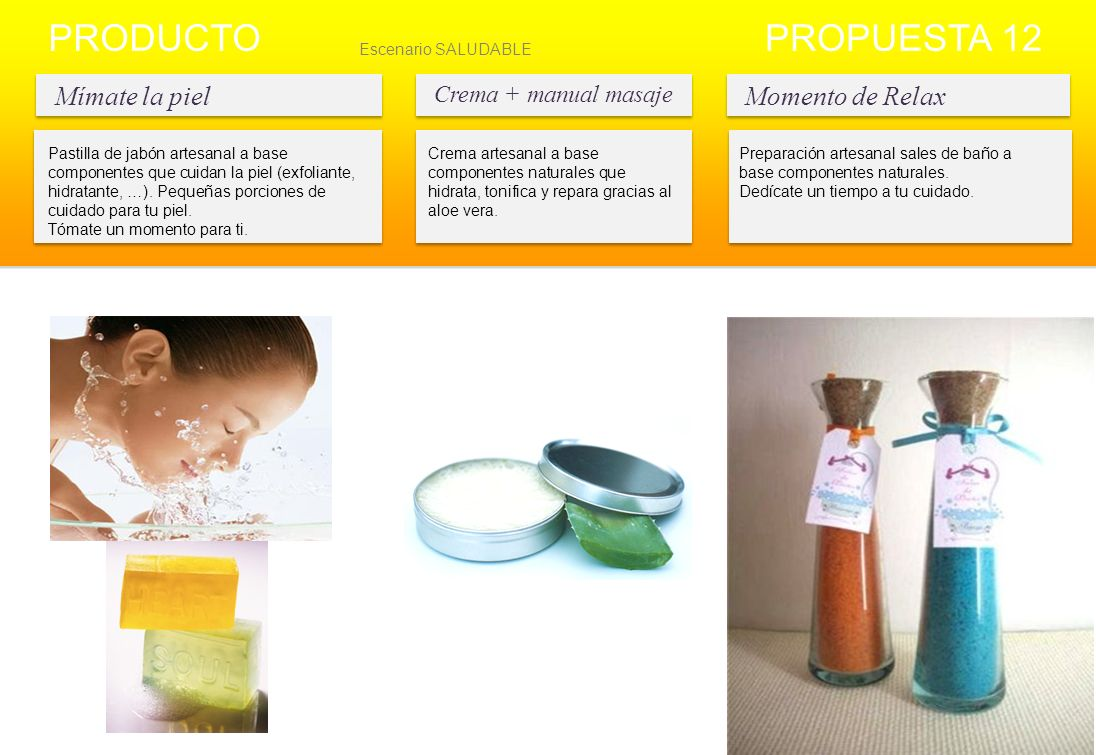 Mímate la piel PRODUCTO Escenario SALUDABLE PROPUESTA 12 Pastilla de jabón artesanal a base componentes que cuidan la piel (exfoliante, hidratante, …).