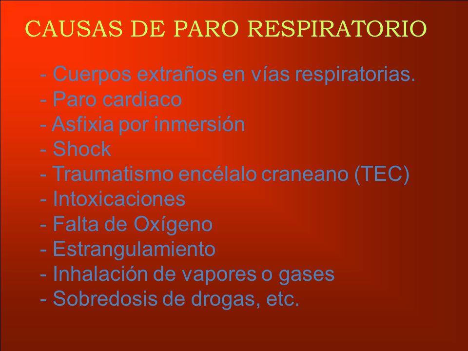 MANIFESTACIONES DE PARO RESPIRATORIO - Ausencia de movimientos del torax - Cianosis labios y uñas (amoratados) - Pulso rápido, débil o ausente - Inconsciencia