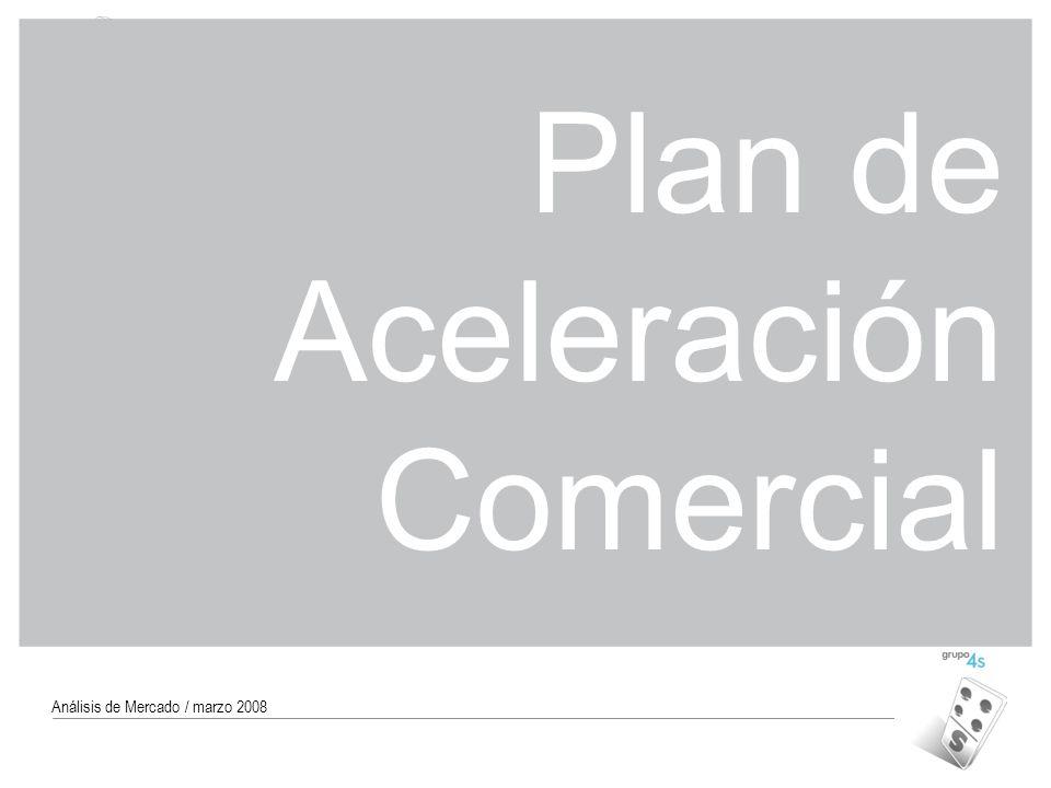 Código MAR-07 10 Análisis de Mercado / marzo 2008 Plan de Aceleración Comercial