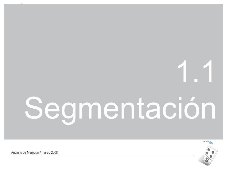 Código MAR-07 12 Análisis de Mercado / marzo 2008 1.1 Segmentación
