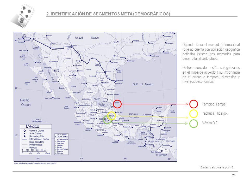 Código MAR-07 20 2. IDENTIFICACIÓN DE SEGMENTOS META (DEMOGRÁFICOS) México D.F. Pachuca, Hidalgo. Tampico, Tamps. Dejando fuera el mercado internacion