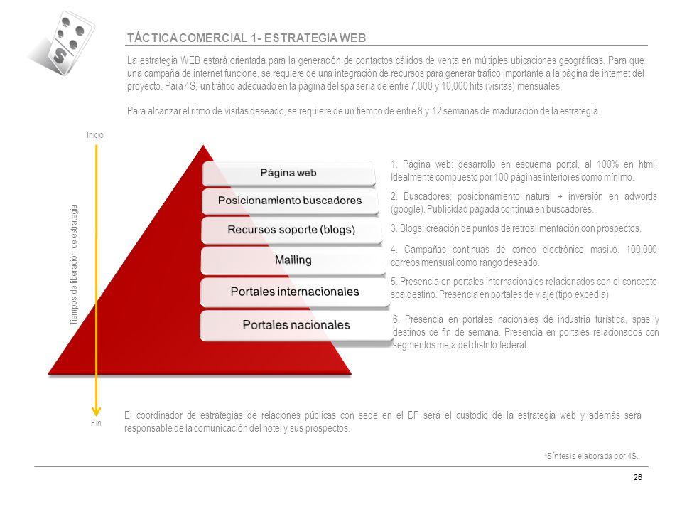 Código MAR-07 26 TÁCTICA COMERCIAL 1- ESTRATEGIA WEB *Síntesis elaborada por 4S. La estrategia WEB estará orientada para la generación de contactos cá