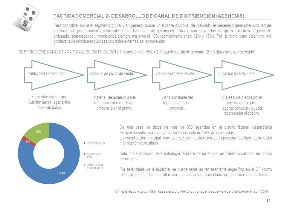 Código MAR-07 27 TÁCTICA COMERCIAL 2- DESARROLLO DE CANAL DE DISTRIBUCIÓN (AGENCIAS) Para capitalizar sobre el segmento grupal y en general buscar un