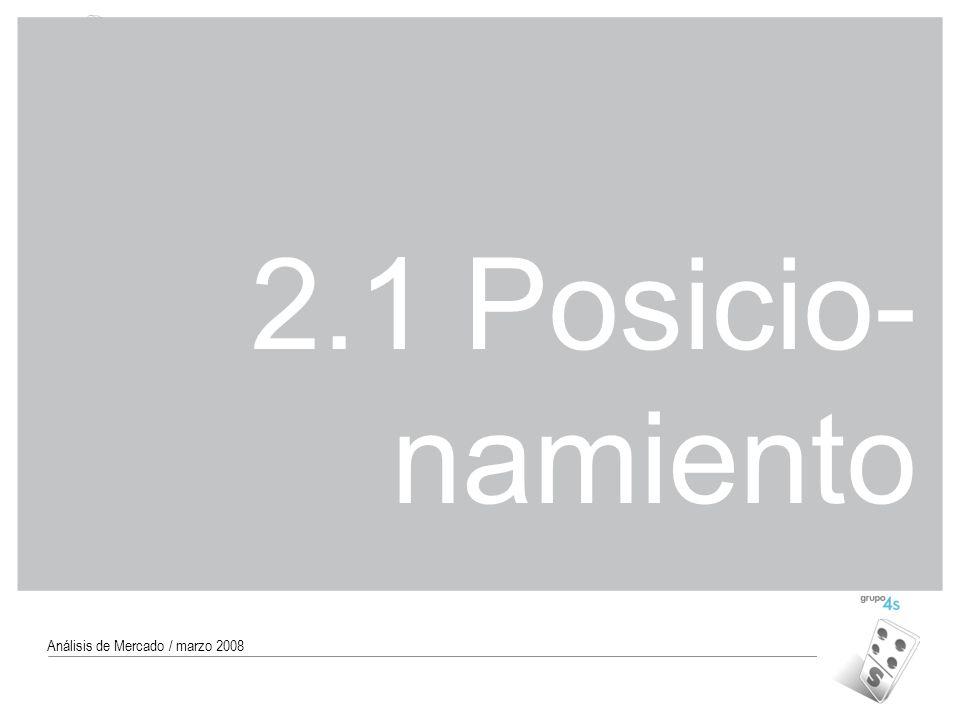 Código MAR-07 36 Análisis de Mercado / marzo 2008 2.1 Posicio- namiento