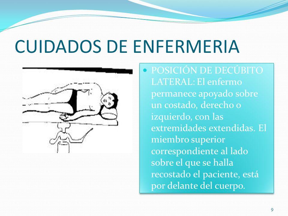 CUIDADOS DE ENFERMERIA POSICIÓN DE DECÚBITO LATERAL: El enfermo permanece apoyado sobre un costado, derecho o izquierdo, con las extremidades extendidas.