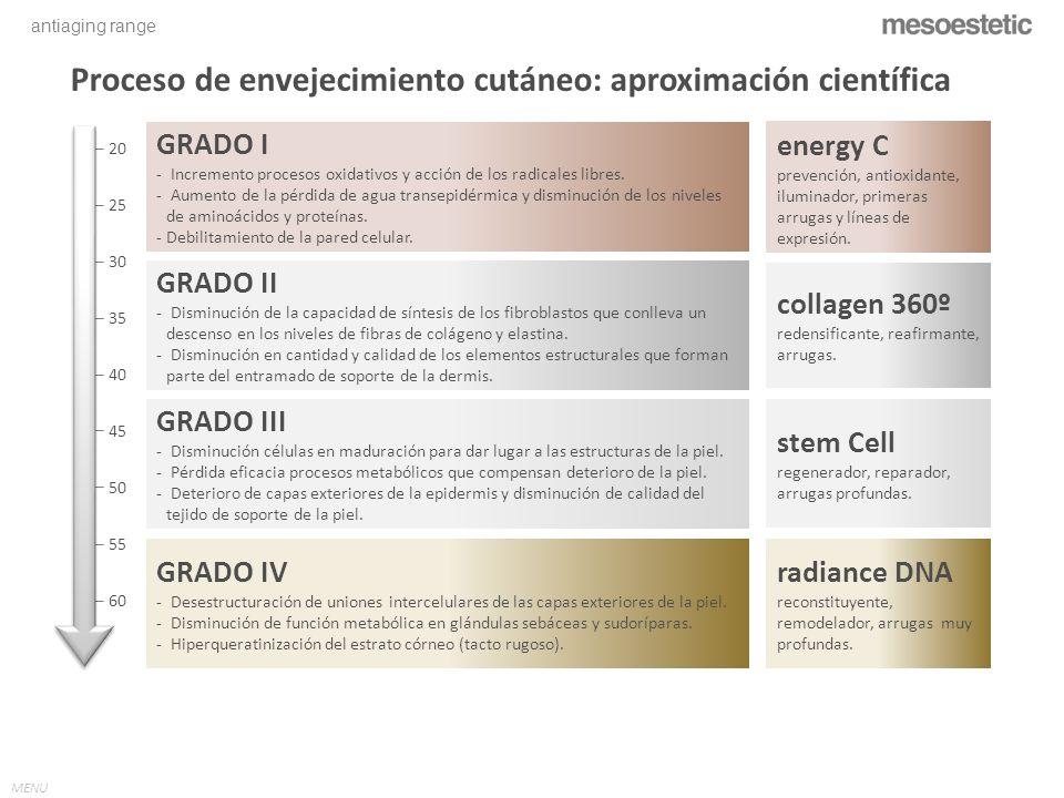 MENU 20 25 30 35 40 45 50 55 60 energy C prevención, antioxidante, iluminador, primeras arrugas y líneas de expresión. Proceso de envejecimiento cután
