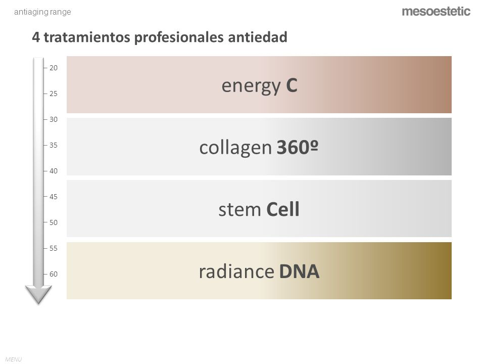 antiaging range MENU tratamiento profesional antiedadtratamiento doméstico antiedad brightening solution by