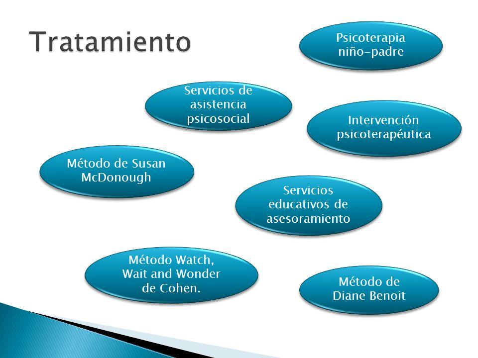 Servicios de asistencia psicosocial Intervención psicoterapéutica Servicios educativos de asesoramiento Método de Susan McDonough Método Watch, Wait a