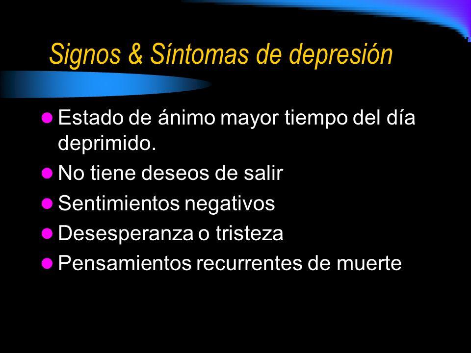 Signos & Síntomas de depresión Estado de ánimo mayor tiempo del día deprimido. No tiene deseos de salir Sentimientos negativos Desesperanza o tristeza