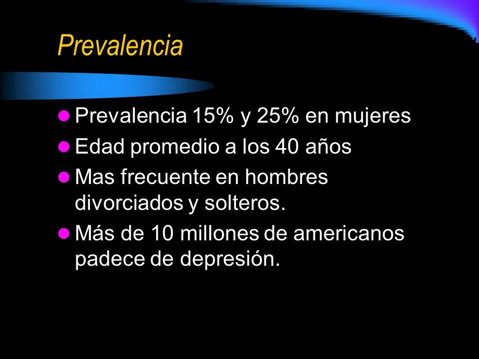 Prevalencia Prevalencia 15% y 25% en mujeres Edad promedio a los 40 años Mas frecuente en hombres divorciados y solteros. Más de 10 millones de americ