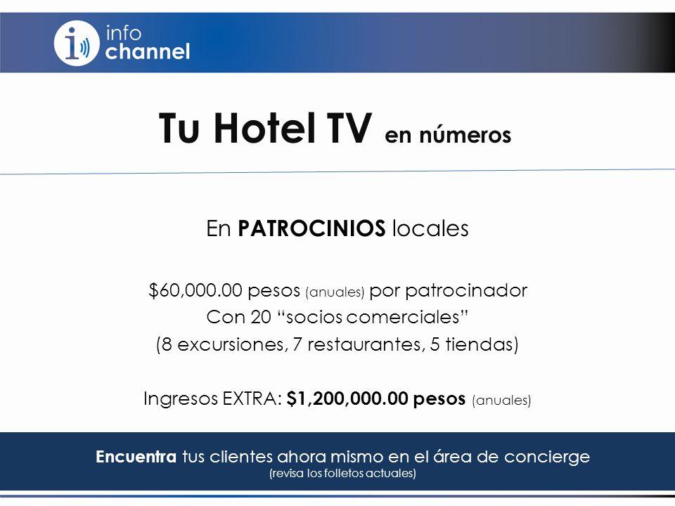 Tu Hotel TV en números En PATROCINIOS locales $60,000.00 pesos (anuales) por patrocinador Con 20 socios comerciales (8 excursiones, 7 restaurantes, 5