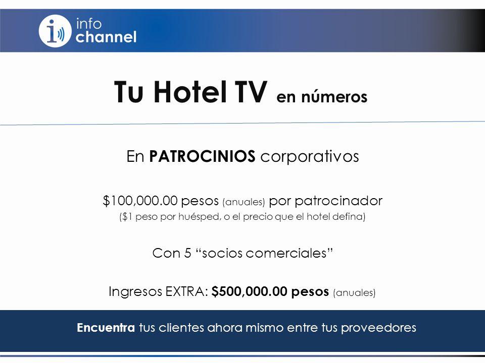 Tu Hotel TV en números En PATROCINIOS corporativos $100,000.00 pesos (anuales) por patrocinador ($1 peso por huésped, o el precio que el hotel defina)