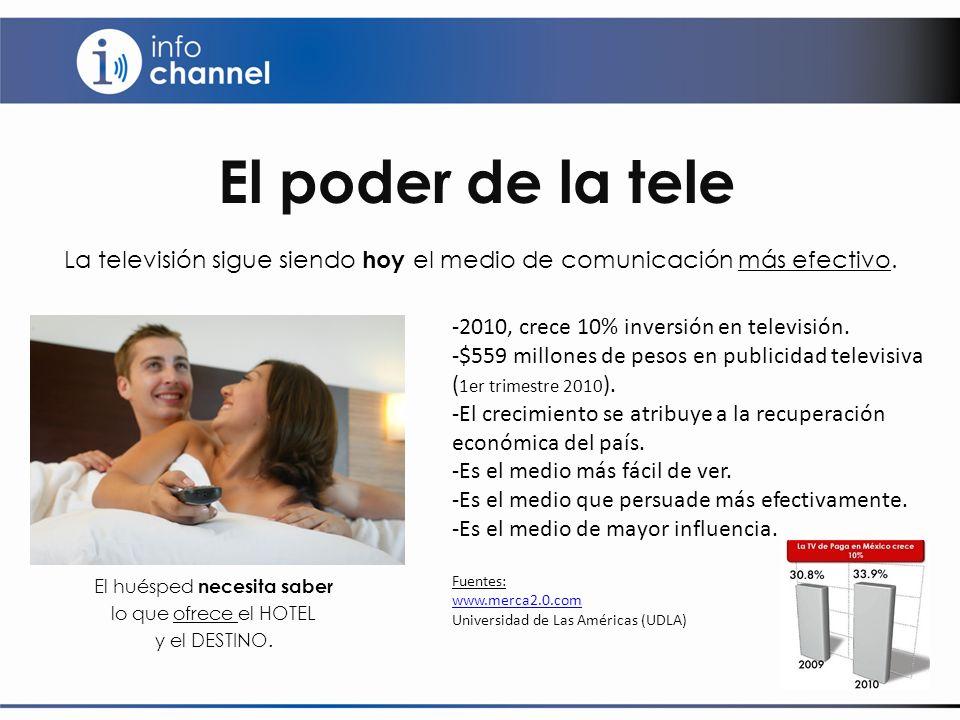 El poder de la tele La televisión sigue siendo hoy el medio de comunicación más efectivo. -2010, crece 10% inversión en televisión. -$559 millones de