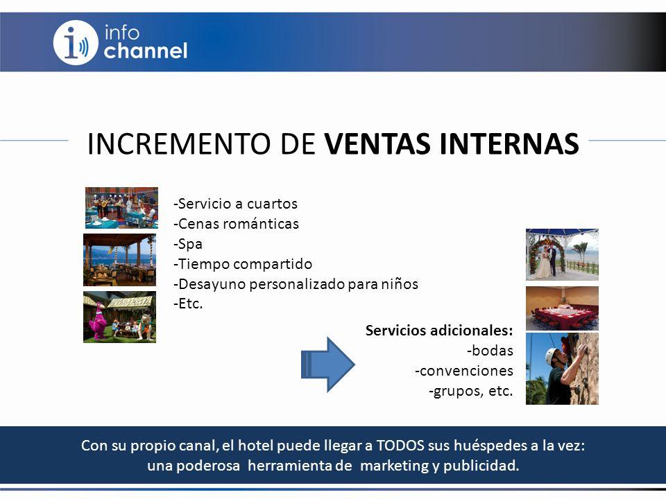Con su propio canal, el hotel puede llegar a TODOS sus huéspedes a la vez: una poderosa herramienta de marketing y publicidad. -Servicio a cuartos -Ce
