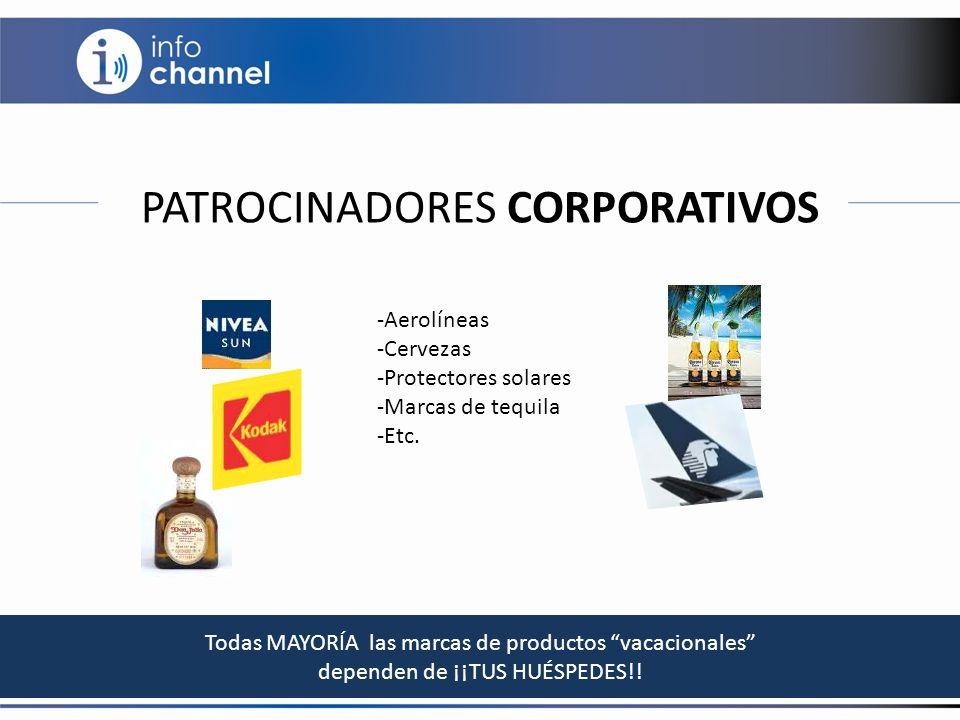 Todas MAYORÍA las marcas de productos vacacionales dependen de ¡¡TUS HUÉSPEDES!! -Aerolíneas -Cervezas -Protectores solares -Marcas de tequila -Etc. P