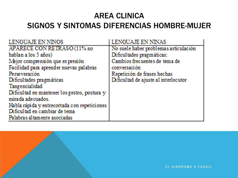 AREA CLINICA SIGNOS Y SINTOMAS DIFERENCIAS HOMBRE-MUJER EL SINDROME X-FRAGIL