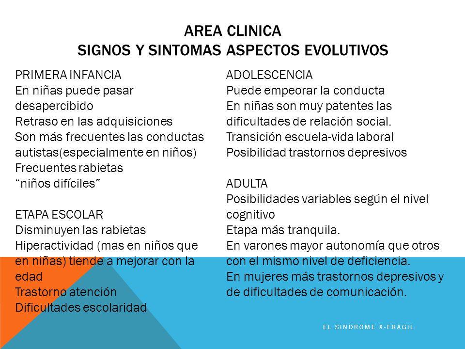 AREA CLINICA SIGNOS Y SINTOMAS ASPECTOS EVOLUTIVOS EL SINDROME X-FRAGIL PRIMERA INFANCIA En niñas puede pasar desapercibido Retraso en las adquisicion