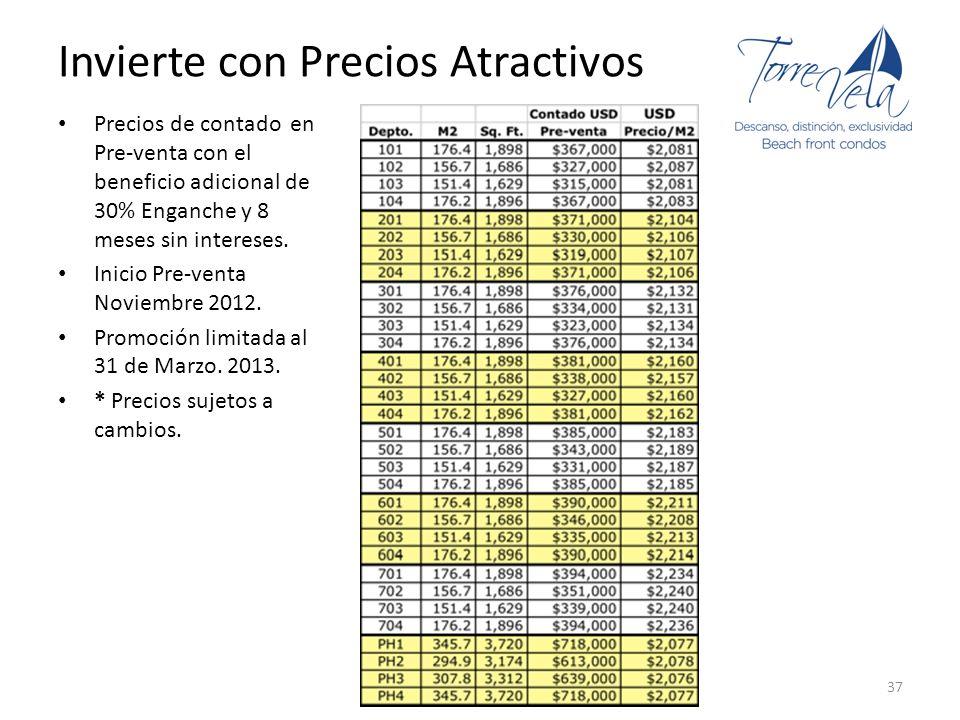 Invierte con Precios Atractivos Precios de contado en Pre-venta con el beneficio adicional de 30% Enganche y 8 meses sin intereses. Inicio Pre-venta N