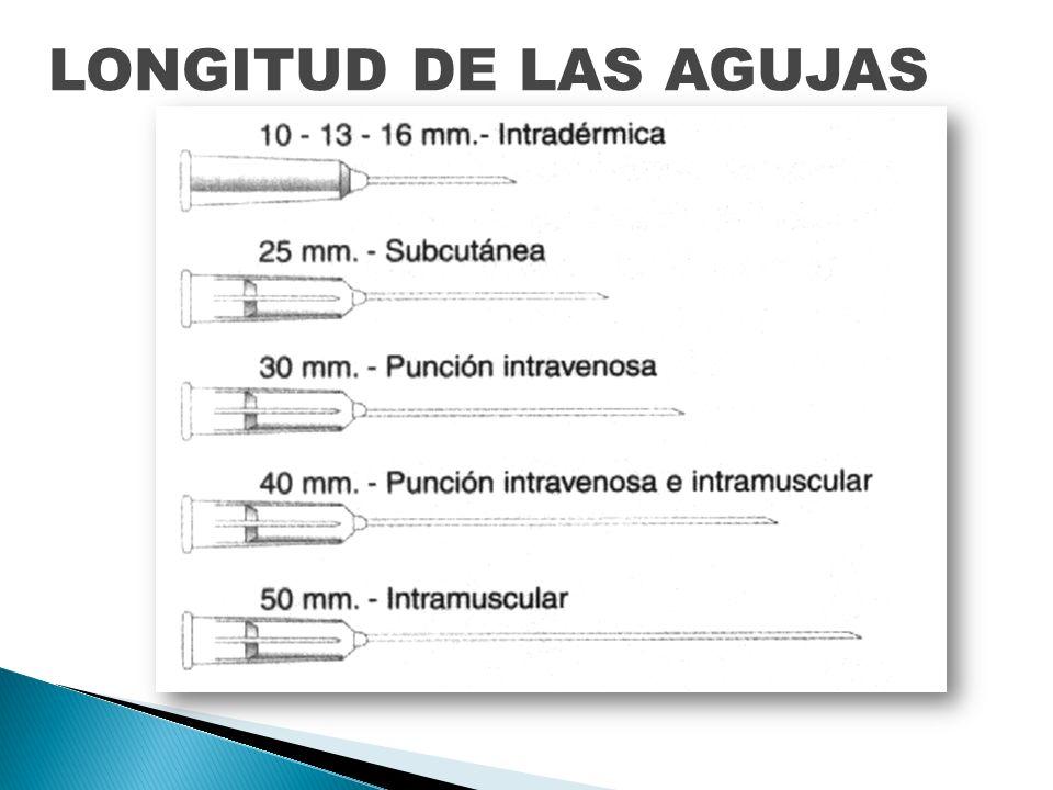 LONGITUD DE LAS AGUJAS