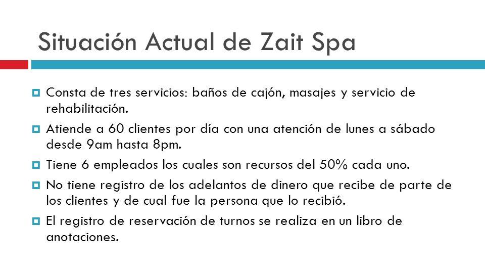 Situación Actual de Zait Spa Consta de tres servicios: baños de cajón, masajes y servicio de rehabilitación.