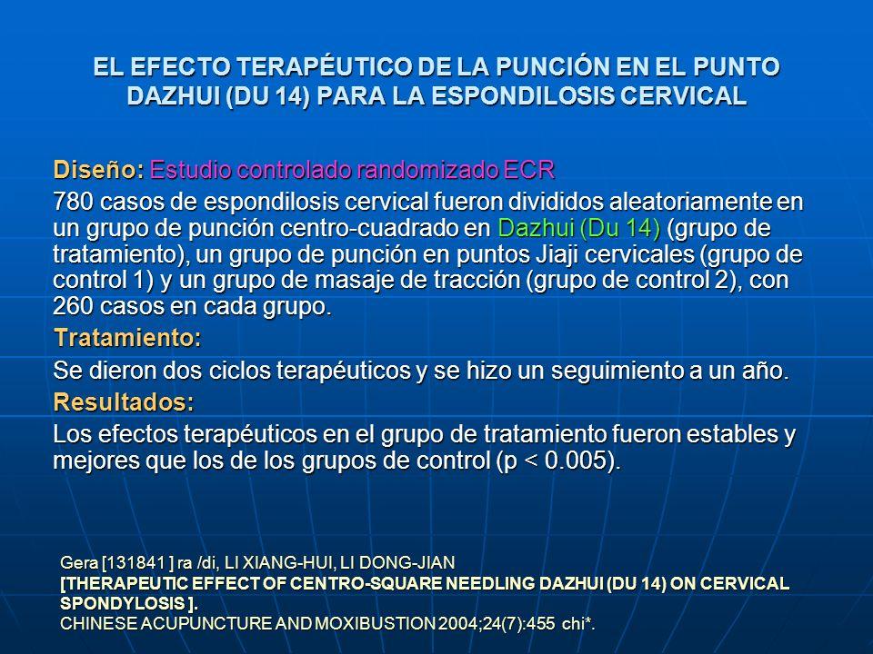 EL EFECTO TERAPÉUTICO DE LA PUNCIÓN EN EL PUNTO DAZHUI (DU 14) PARA LA ESPONDILOSIS CERVICAL Diseño: Estudio controlado randomizado ECR 780 casos de e