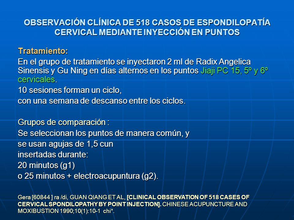 OBSERVACIÓN CLÍNICA DE 518 CASOS DE ESPONDILOPATÍA CERVICAL MEDIANTE INYECCIÓN EN PUNTOS Tratamiento: En el grupo de tratamiento se inyectaron 2 ml de
