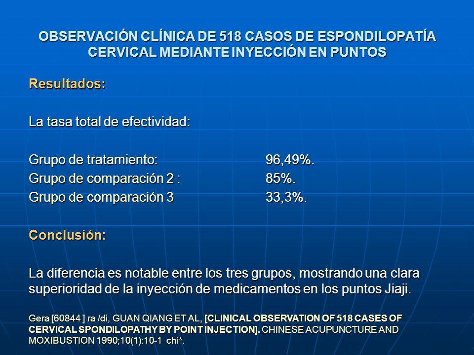 OBSERVACIÓN CLÍNICA DE 518 CASOS DE ESPONDILOPATÍA CERVICAL MEDIANTE INYECCIÓN EN PUNTOS Resultados: La tasa total de efectividad: Grupo de tratamient