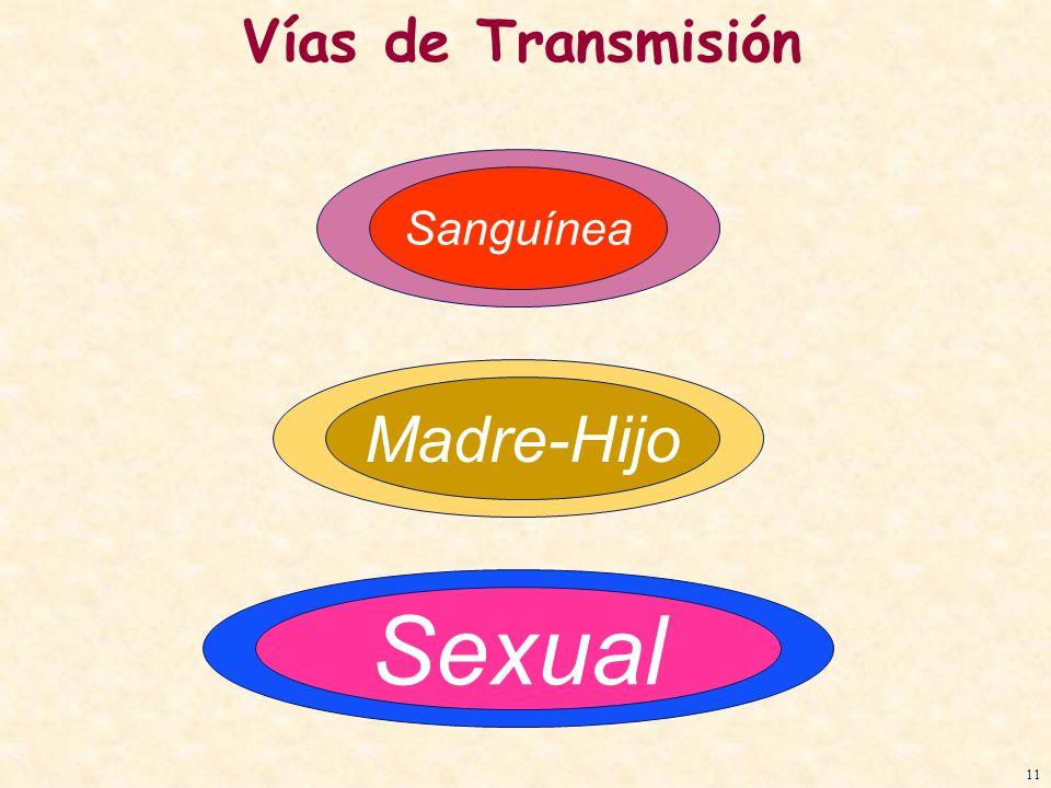 Madre-Hijo Sanguínea Vías de Transmisión Sexual 11