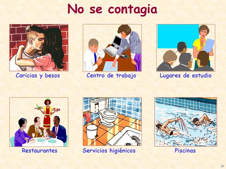 No se contagia Caricias y besosCentro de trabajoLugares de estudio RestaurantesServicios higiénicosPiscinas 18