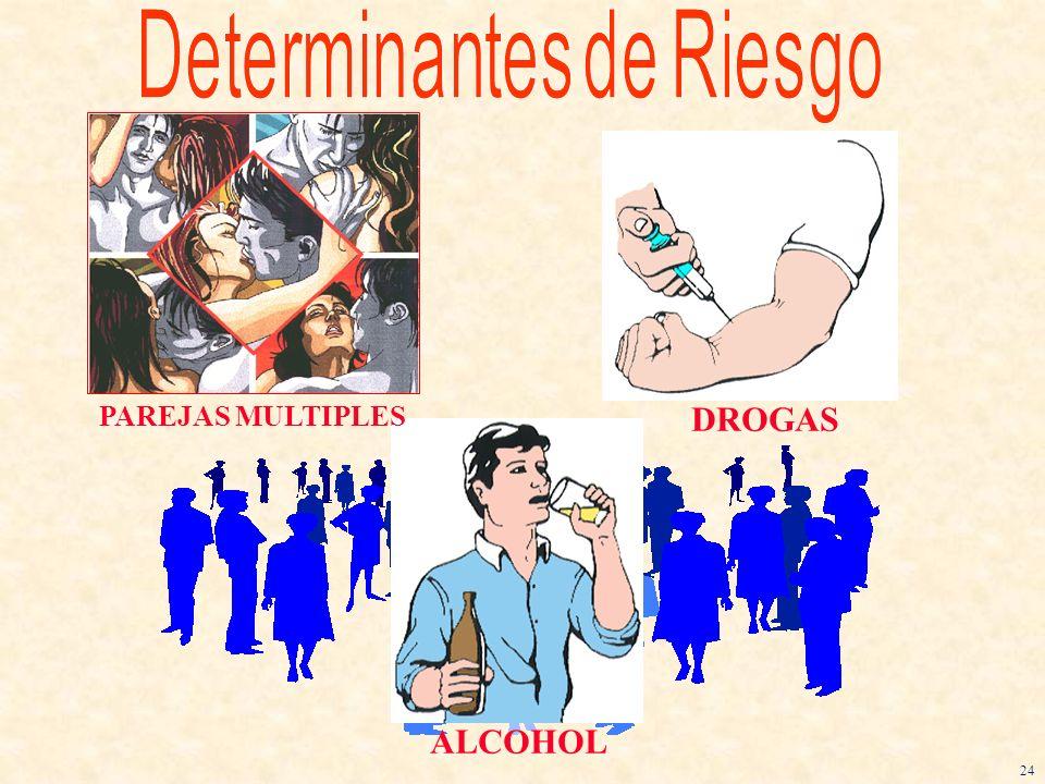DROGAS ALCOHOL PAREJAS MULTIPLES 24